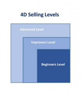 4D Training Level Expansion copy